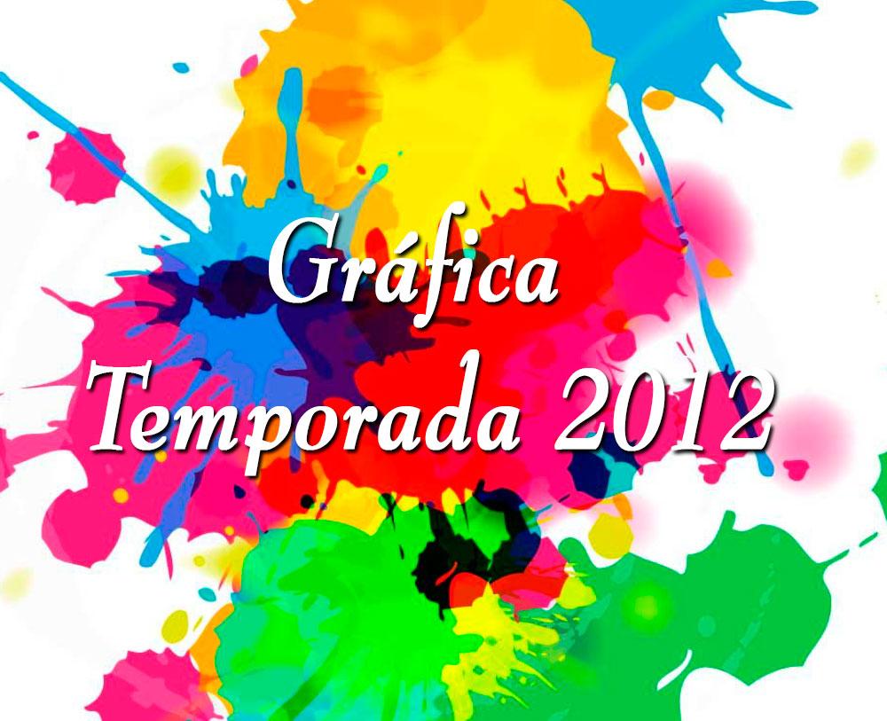 Temporada 2012 Carteles de Torneo