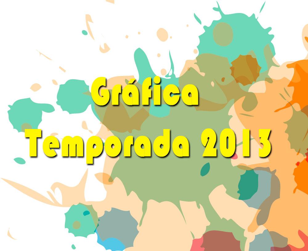 Temporada 2013 Carteles de Torneo