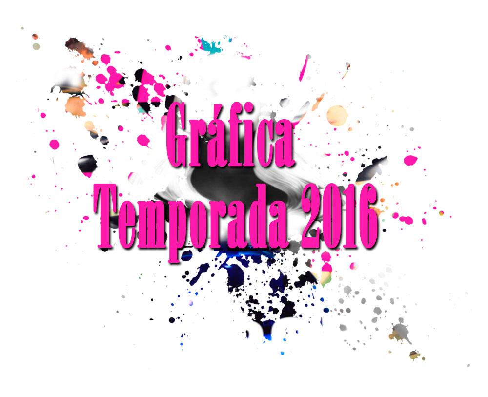 Temporada 2016 Carteles de Torneo