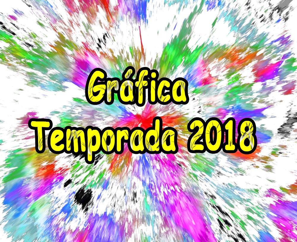 Temporada 2018 Carteles de Torneos