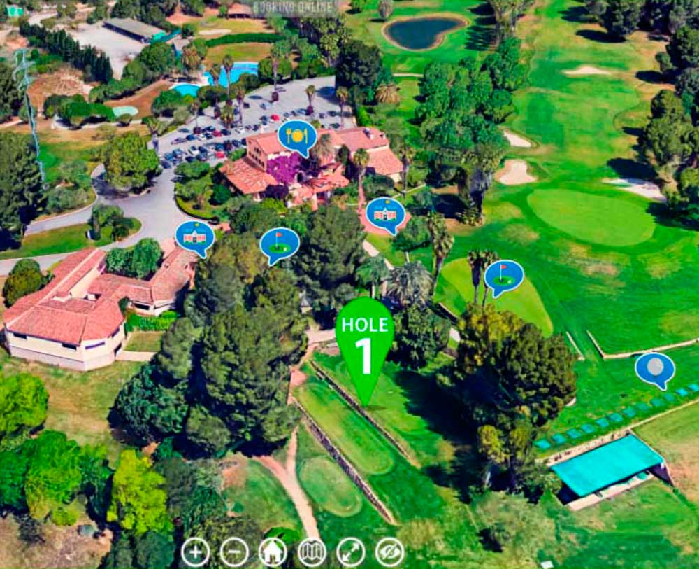El Campo de Golf Virtual, el futuro