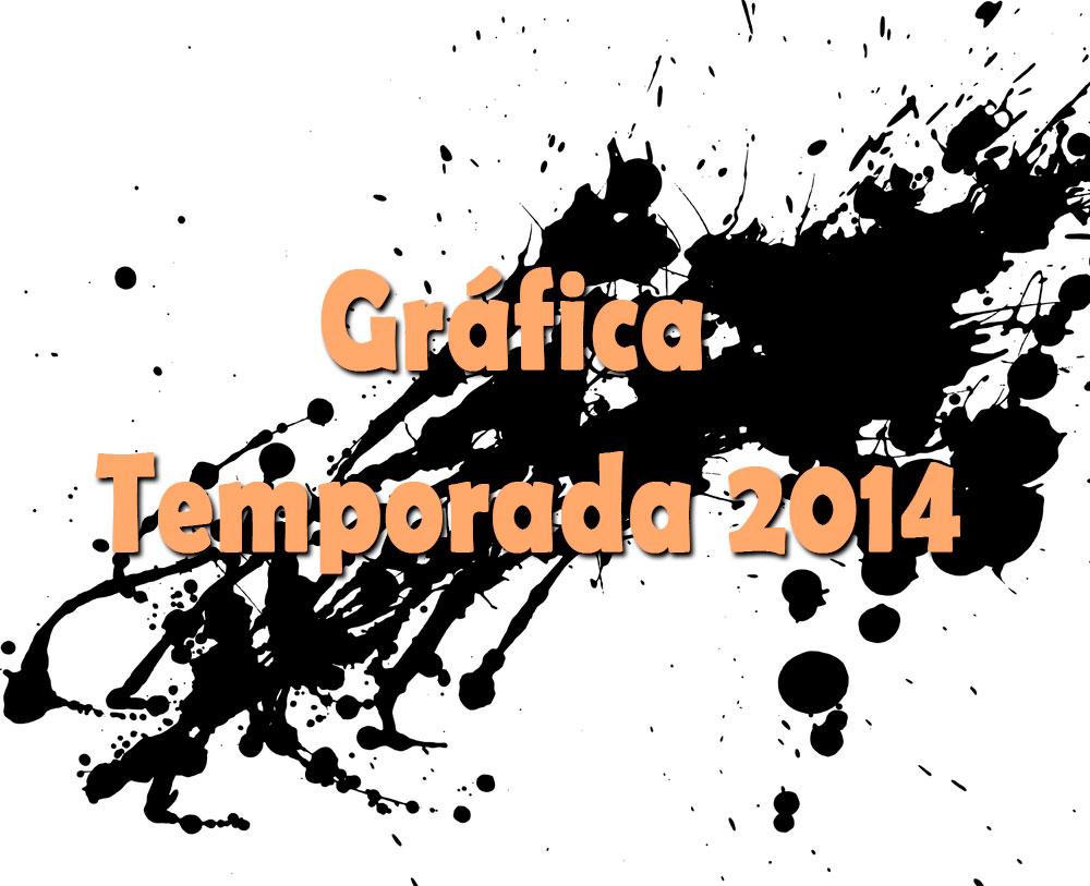 Temporada 2014 Carteles de Torneo