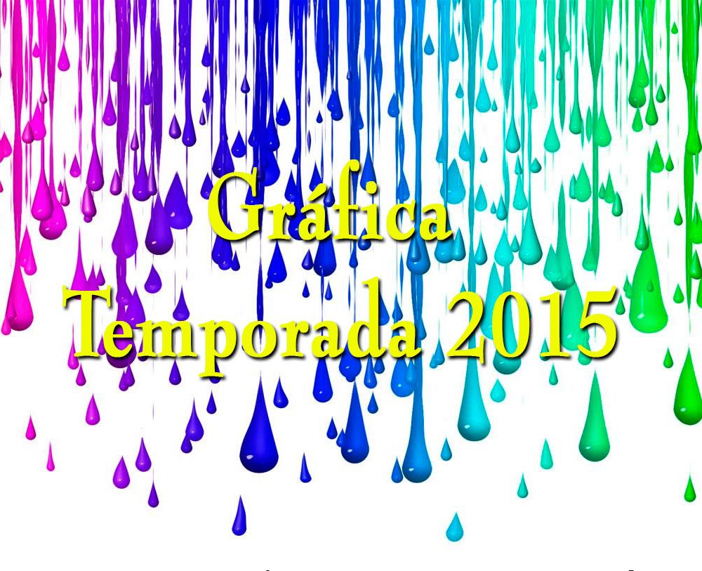 Temporada 2015 Carteles de Torneo