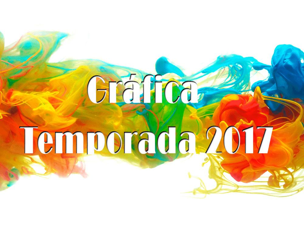 Temporada 2017 Carteles de Torneos